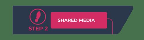 digital marketing with social media