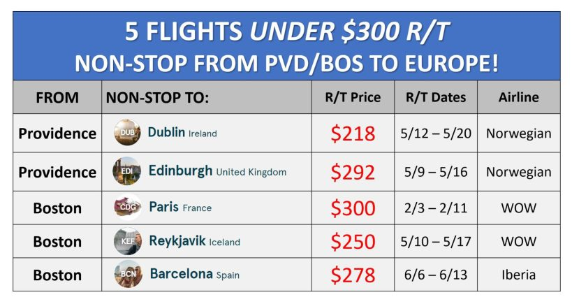 5 FLIGHTS UNDER $300 R/T NON-STOP FROM PVD/BOS TO EUROPE