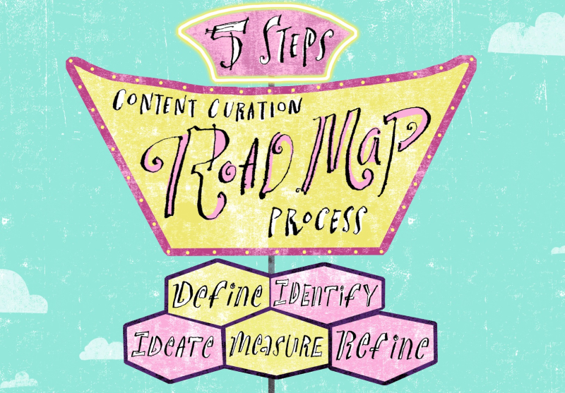 5 Step Content Curation Road Map