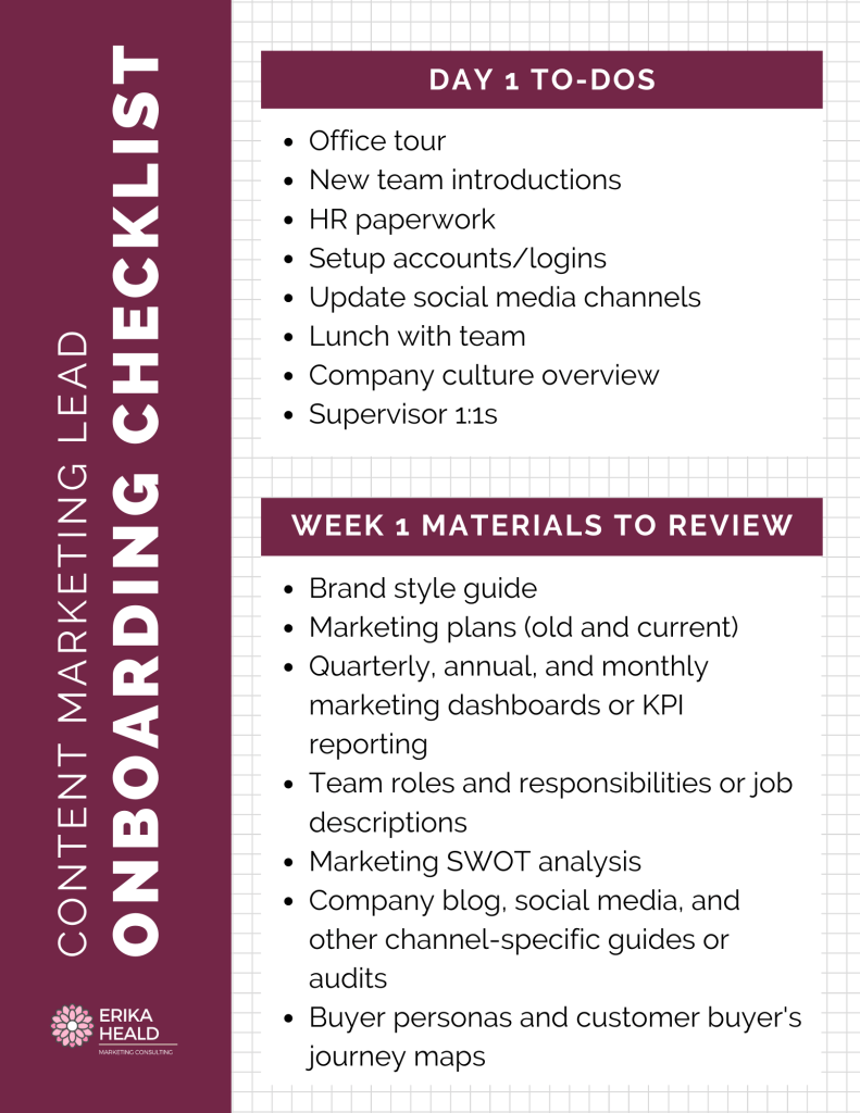 A visual summary of the to-do's for a content marketing leader's first week on the job