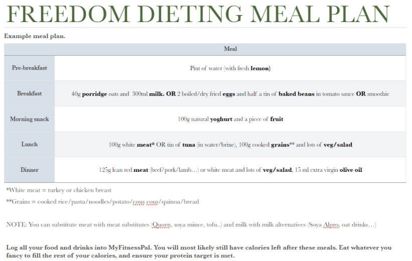Freedom Diet example meal plan