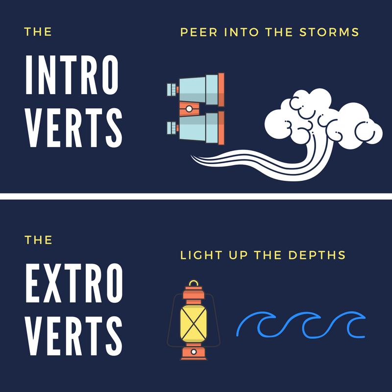introvert extrovert contrast