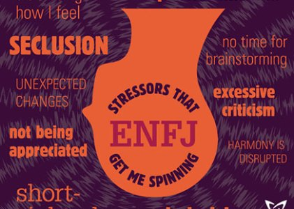Introverted and extraverted feeling: Gaining a sense of identity