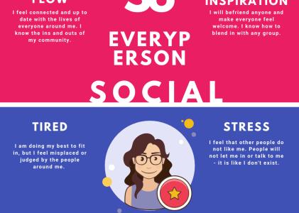 The Person (Social Instinct)