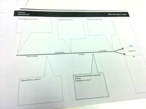 Customer journey worksheet