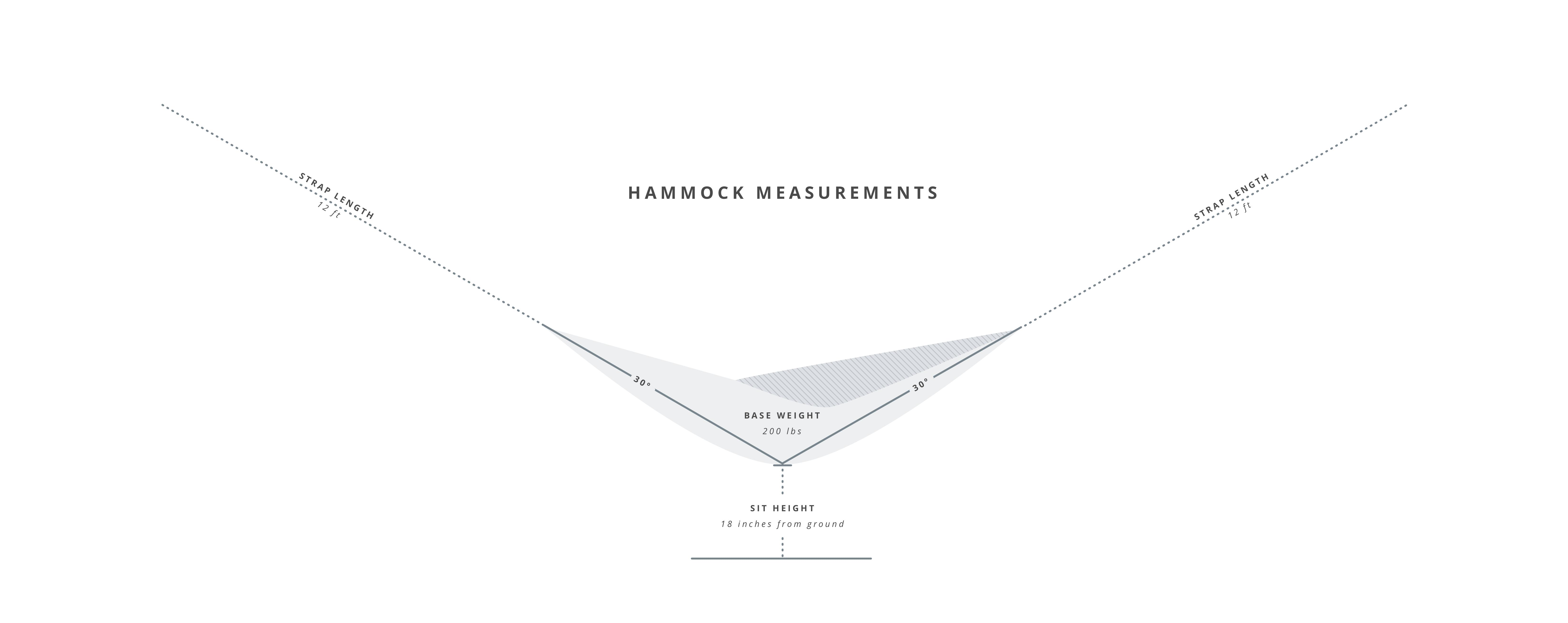 hammockmeasurements@2x