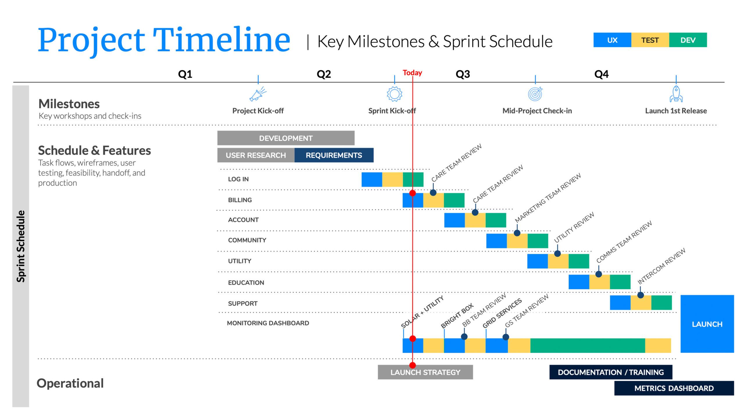 sprint-timeline