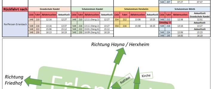 Öffentliche Bus & Schulbus Regelung während der Vollsperrung Ortsdurchfahtsstraße
