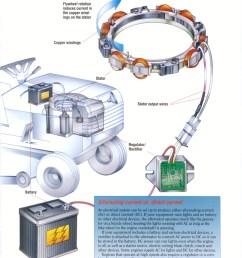 regulator tensiune avr alternator releu incarcare placi electronice placa invertor [ 826 x 1000 Pixel ]