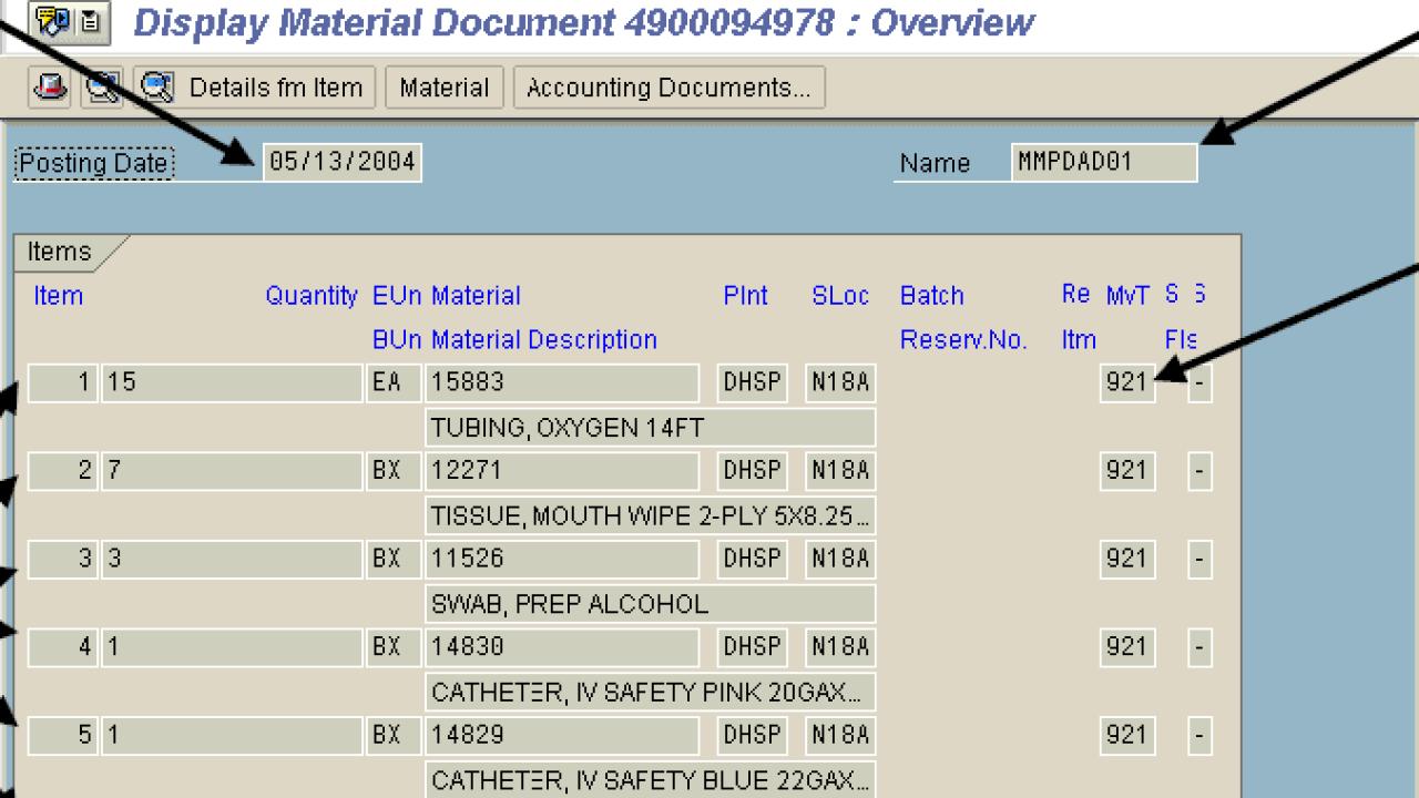 SAP Material Document
