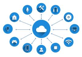 Cloud Computing TYpes