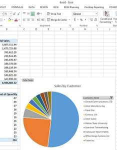 Resized also build  refreshable excel dashboard with dynamics gp data erp rh erpsoftwareblog