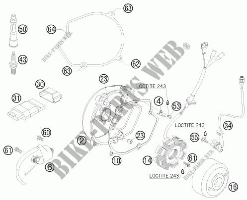 ZÜNDUNG für HVA FS 550 E 2008 # Husqvarna Motorcycles