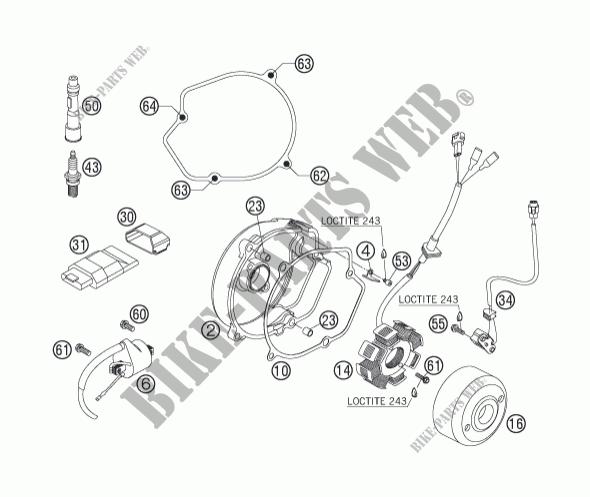 ZÜNDUNG für HVA FS 450 E 2006 # Husqvarna Motorcycles