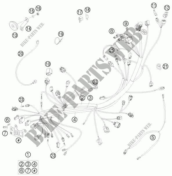 KABELBAUM ELEKTRIC für HVA FE 450 2012 # Husqvarna