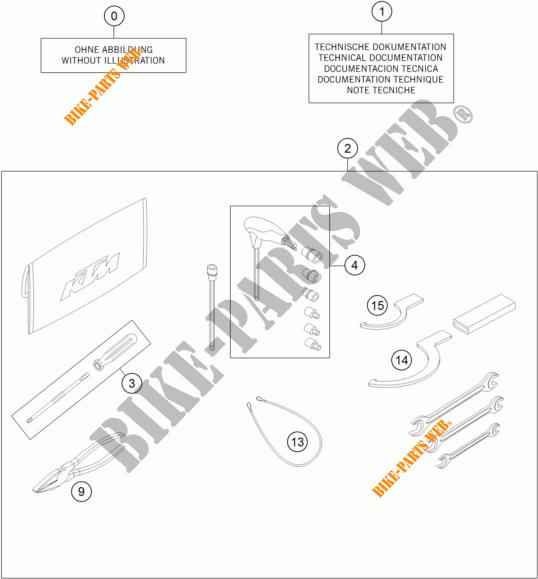 BORDWERKZEUG / HANDBUCH / OPTIONEN für KTM 1290 SUPER DUKE