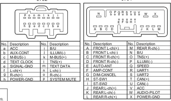 [DIAGRAM] 2004 Volvo Xc90 Navigation Wiring Diagram FULL
