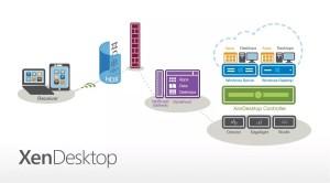 Citrix XenDesktop 7 unleashed | Ervikas  EUC, HCI, Cloud and Virtualization Blog