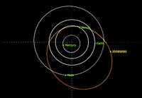 Asteroide 2008SE85 redescubierto a través del programa SSA de la ESA