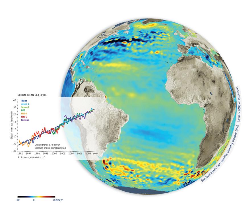 Imagen en la que se ve el globo terráqueo y un gráfico con las oscilaciones del nivel medio de los mares, mostrando un nivel ascendente desde 1992 hasta 2008
