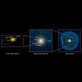 Comet Hartley 2's orbit in context