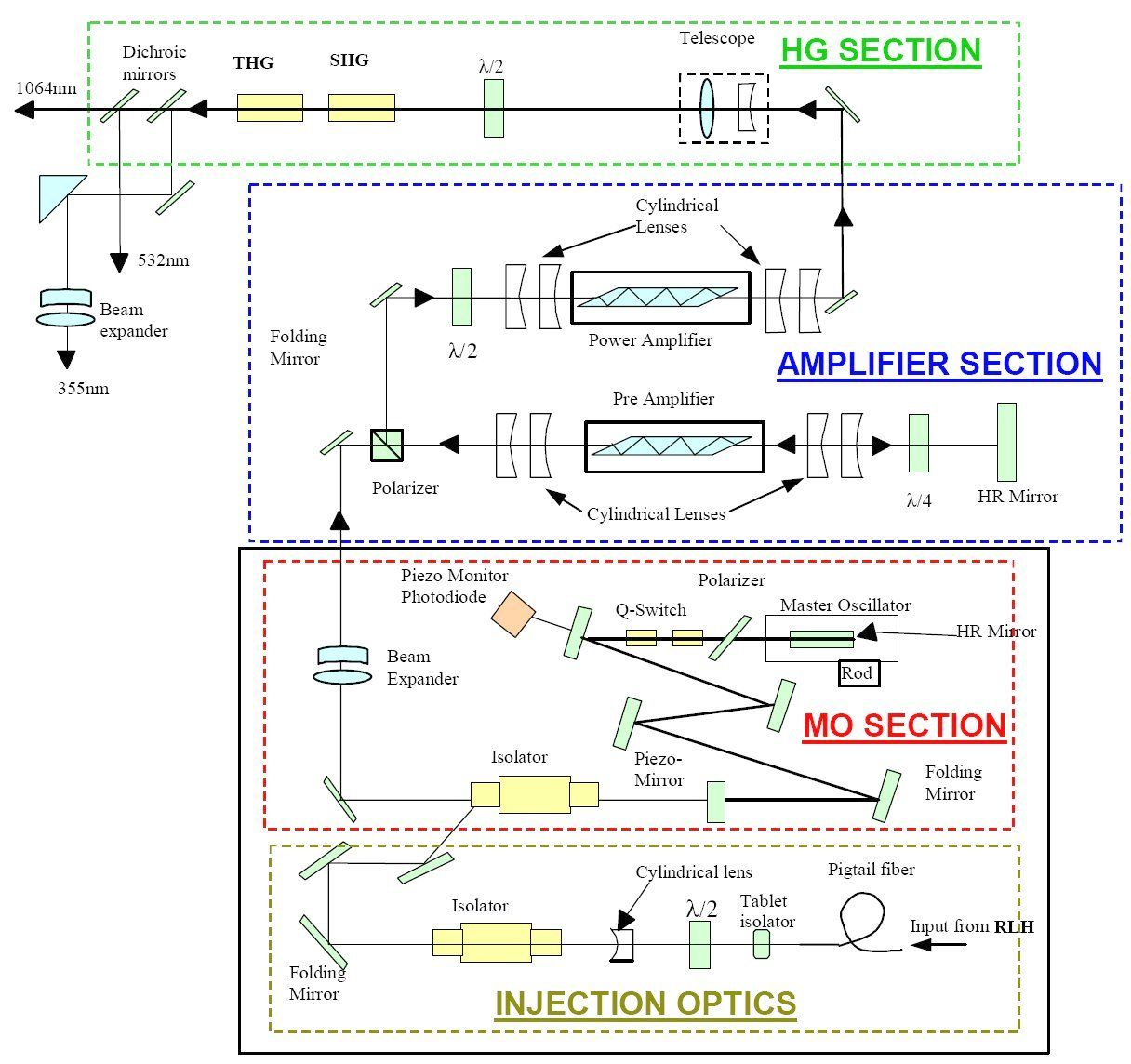 hight resolution of power laser head schematic 173 36 kb