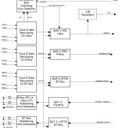 docc block diagram 109 41 kb  [ 885 x 994 Pixel ]