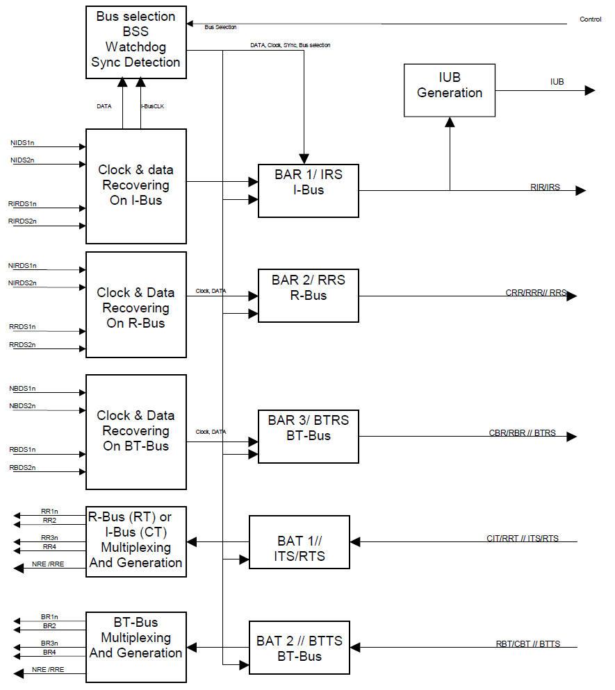 hight resolution of docc block diagram 109 41 kb