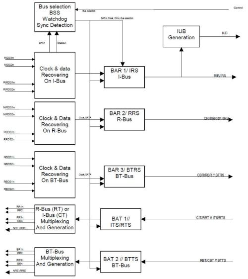 small resolution of docc block diagram 109 41 kb