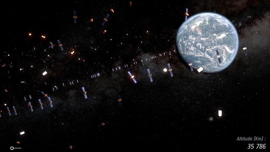 Geostationary orbit