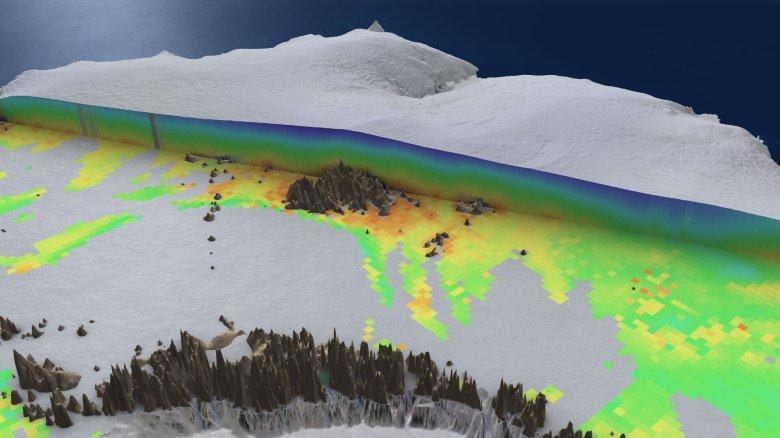 Antarctic temperature profile