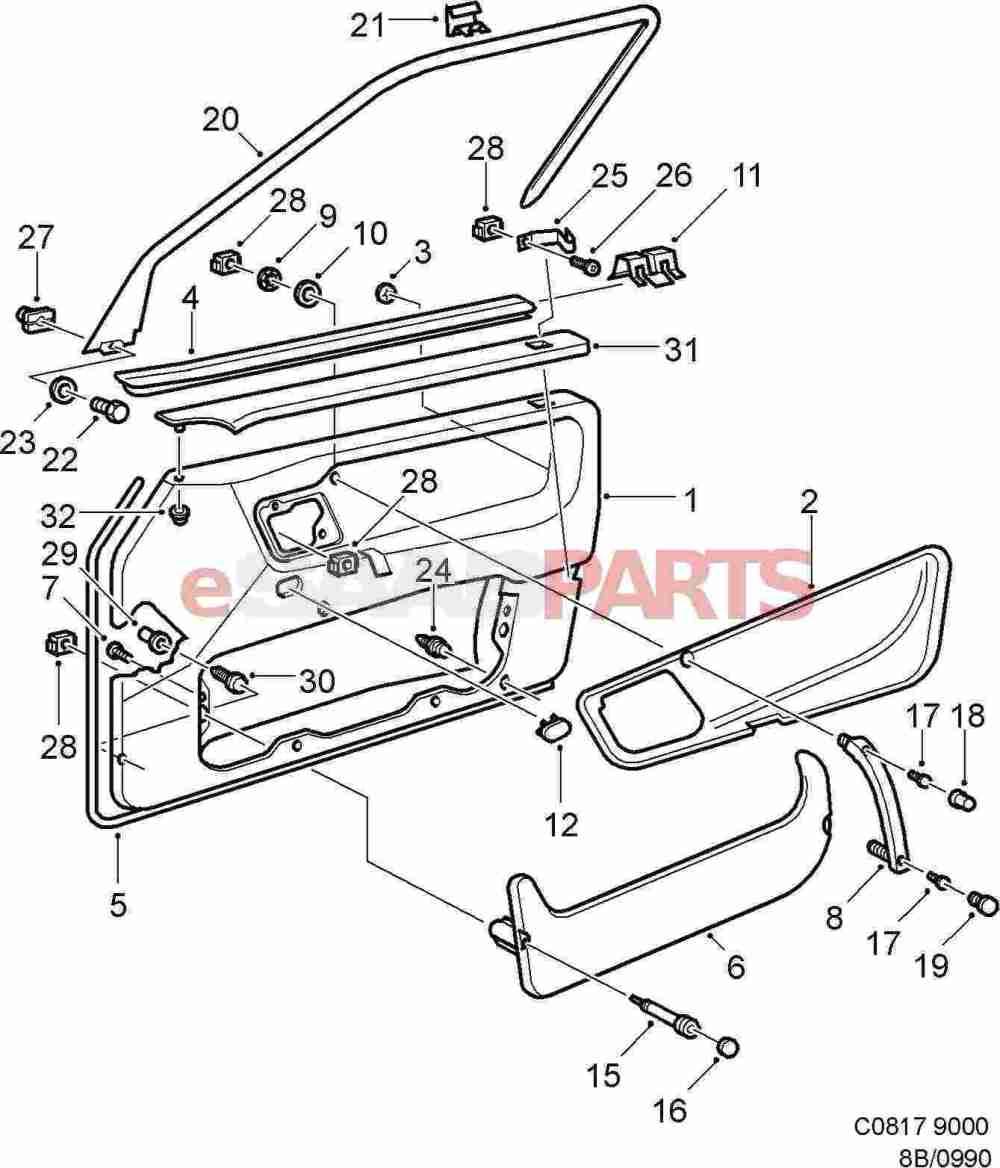 medium resolution of car door panel diagram wiring diagram compilation car door panel diagram