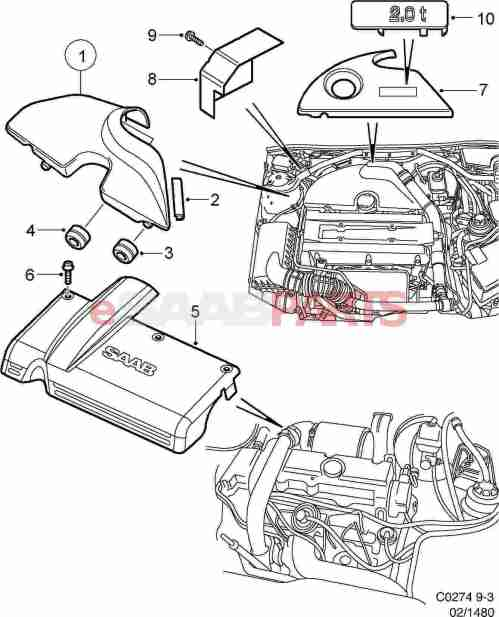small resolution of 1999 saab engine diagram wiring diagrams schema rh 37 verena hoegerl de saab 9 5 engine schematic saab 9 5 engine schematic