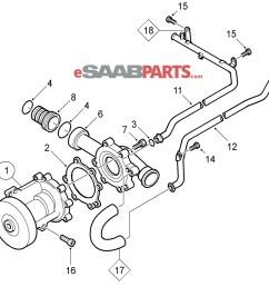 esaabparts com saab 9 5 9600 engine parts water pump water pump coolant b205 b235  [ 2021 x 1985 Pixel ]