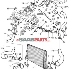 Saab 9 3 Engine Diagram Porter Five Forces Linear 2 0t Wiring