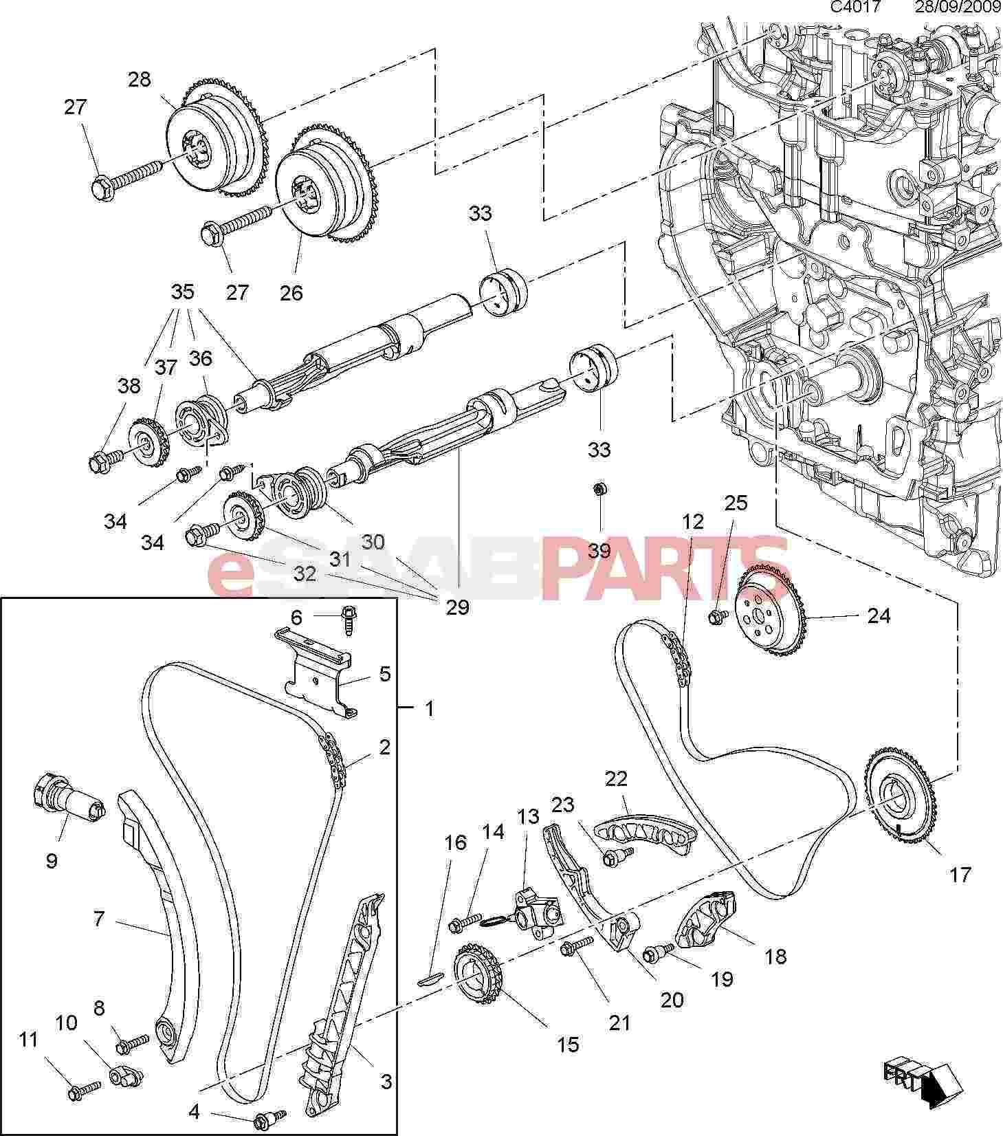 Saab Guide