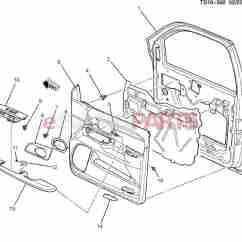 Car Window Parts Diagram Isuzu Npr Wiring 11588650 Saab Clip Genuine From Esaabparts
