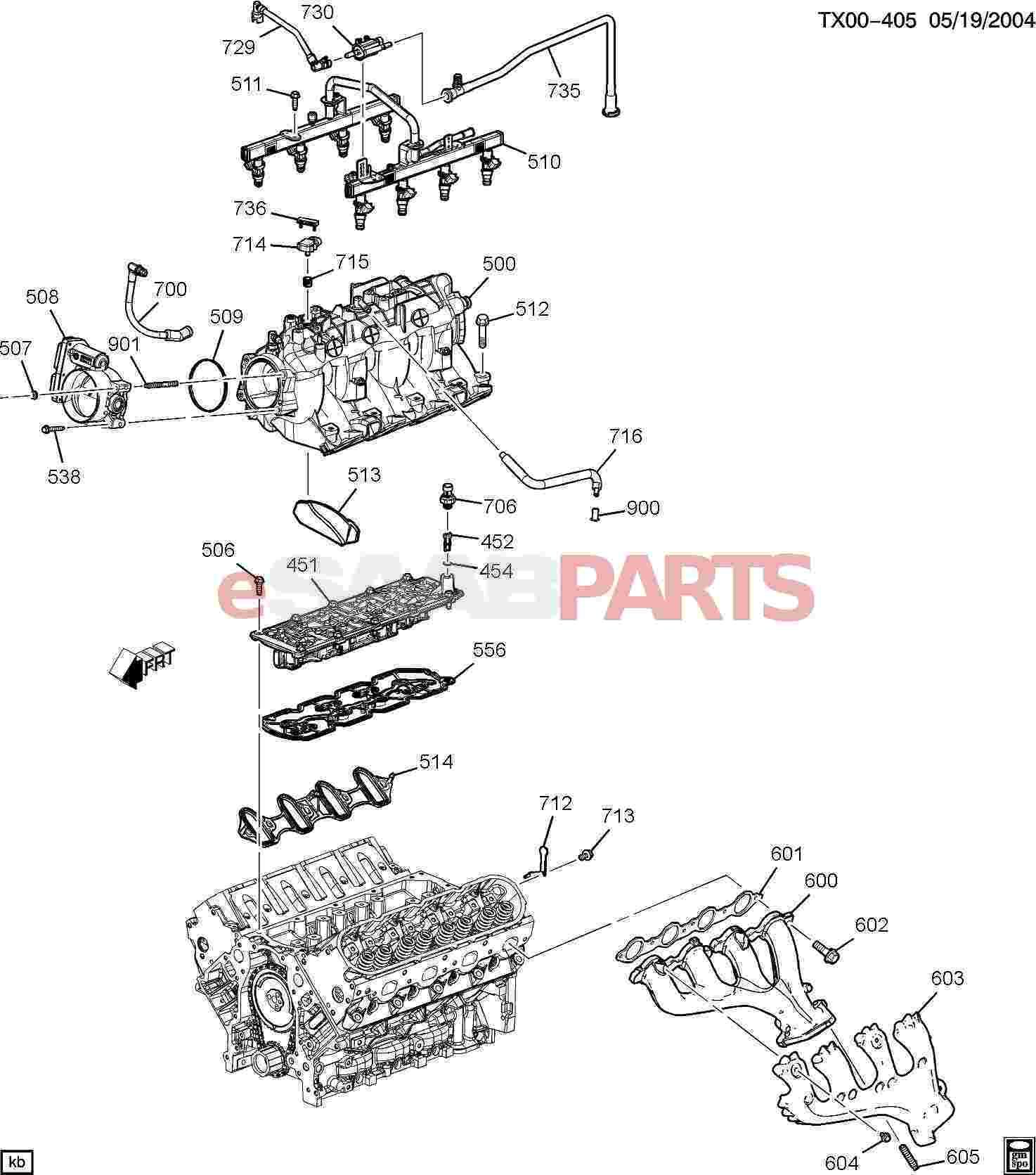 2004 chevy trailblazer engine diagram flower transpiration ls2 vortec wiring detailed rh 9 3 2 gastspiel gerhartz de chevrolet