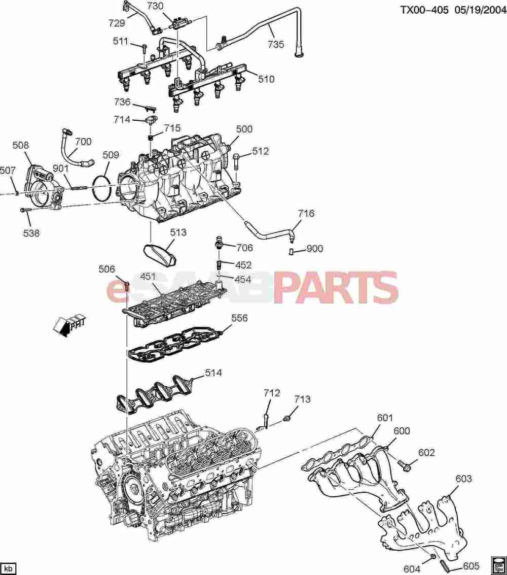 medium resolution of 2008 5 3l engine diagram schematic wiring diagrams 5 3l engine belt diagrams 5 3l chevy
