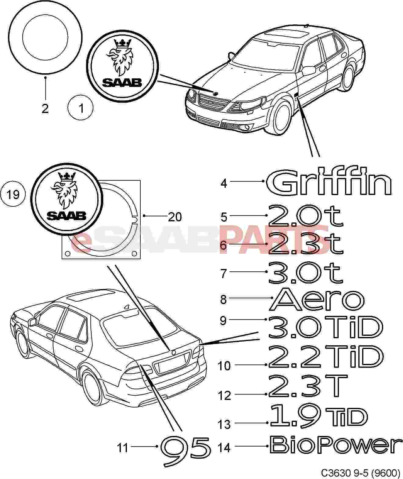 Saab 95 Turbo Diagram