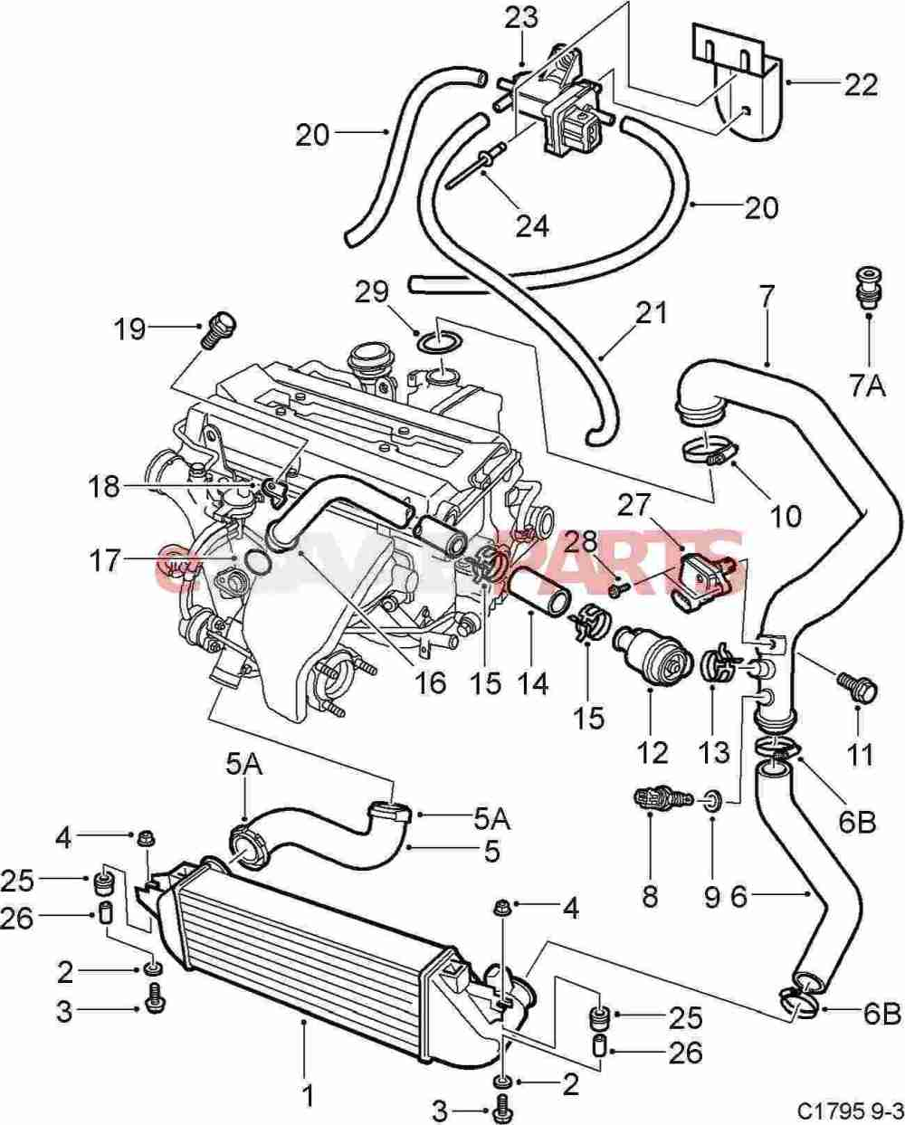 medium resolution of 1999 saab engine diagram wiring diagram todays rh 14 15 9 1813weddingbarn com saab 9000 cs turbo saab 2 3 turbocharged engines