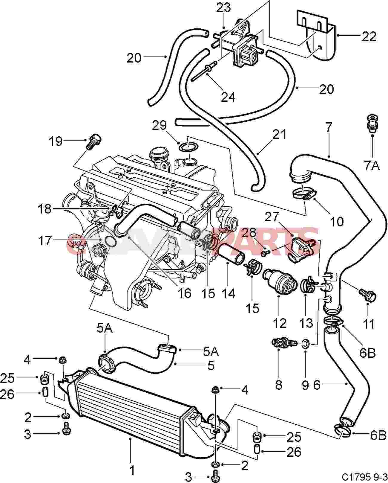 hight resolution of 1999 saab engine diagram wiring diagram todays rh 14 15 9 1813weddingbarn com saab 9000 cs turbo saab 2 3 turbocharged engines