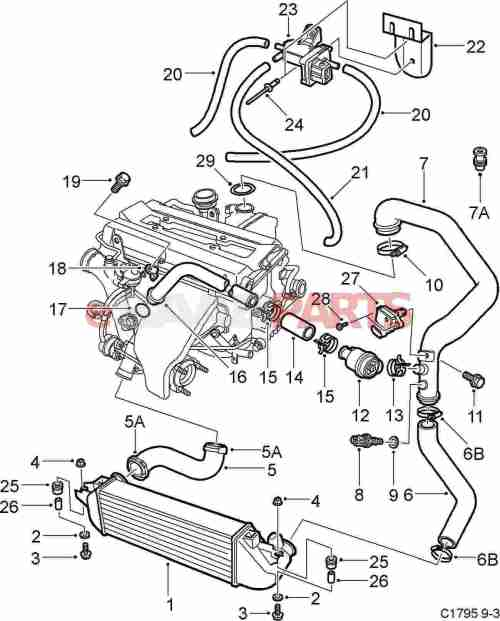 small resolution of 1999 saab engine diagram wiring diagram todays rh 14 15 9 1813weddingbarn com saab 9000 cs turbo saab 2 3 turbocharged engines