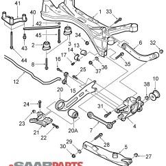 2004 Saab 9 3 Wiring Diagram 1999 Ford F250 Super Duty Stereo Aero Engine And