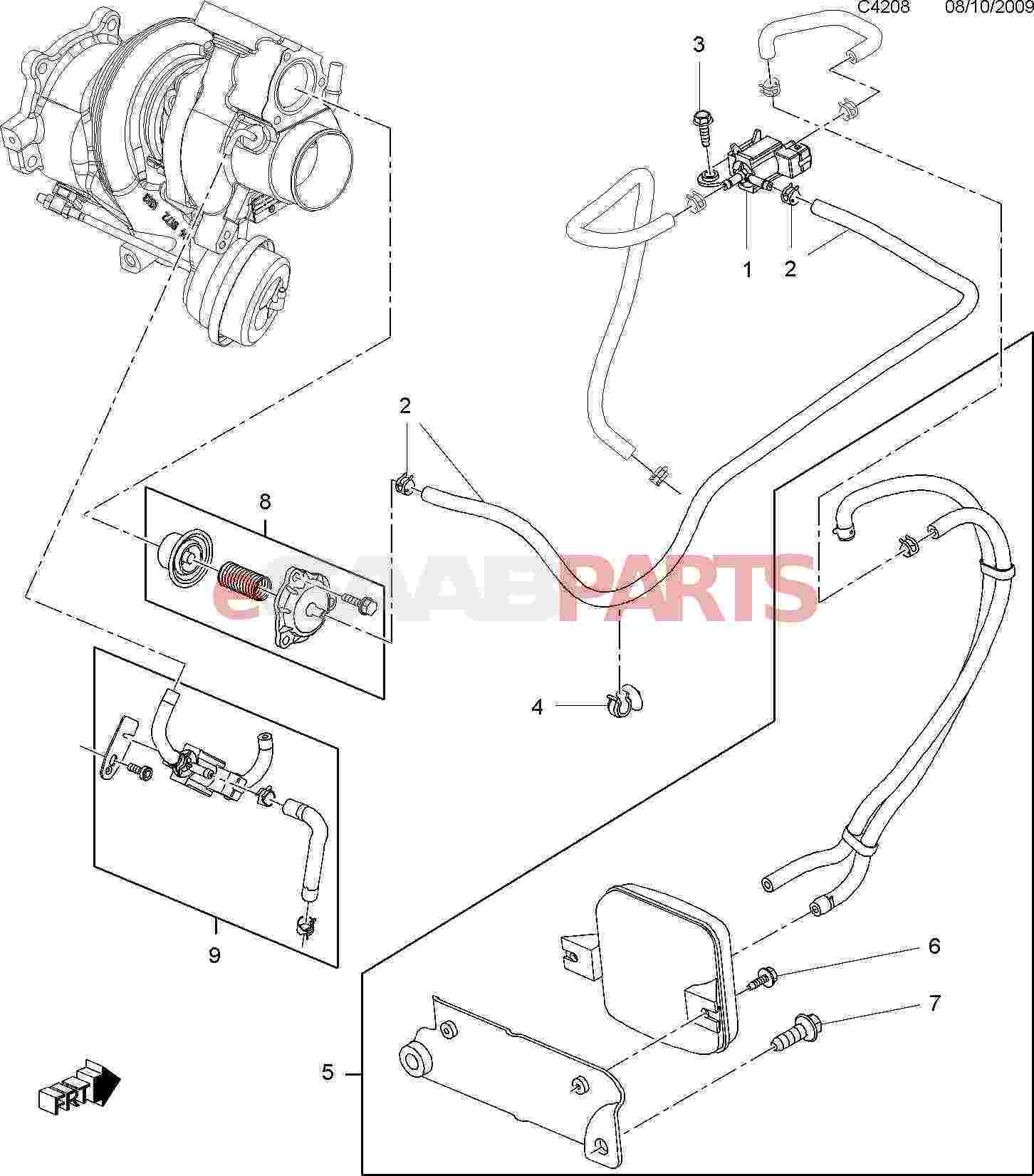 Saab Actuator
