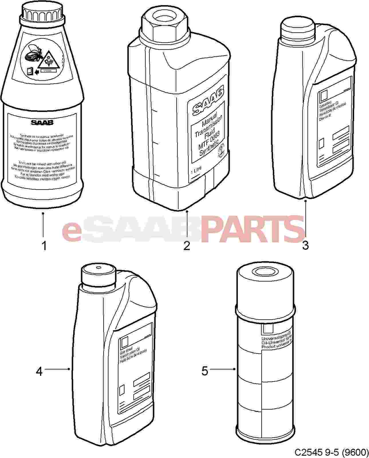 [93160393] SAAB Automatic Transmission Fluid (5-Speed