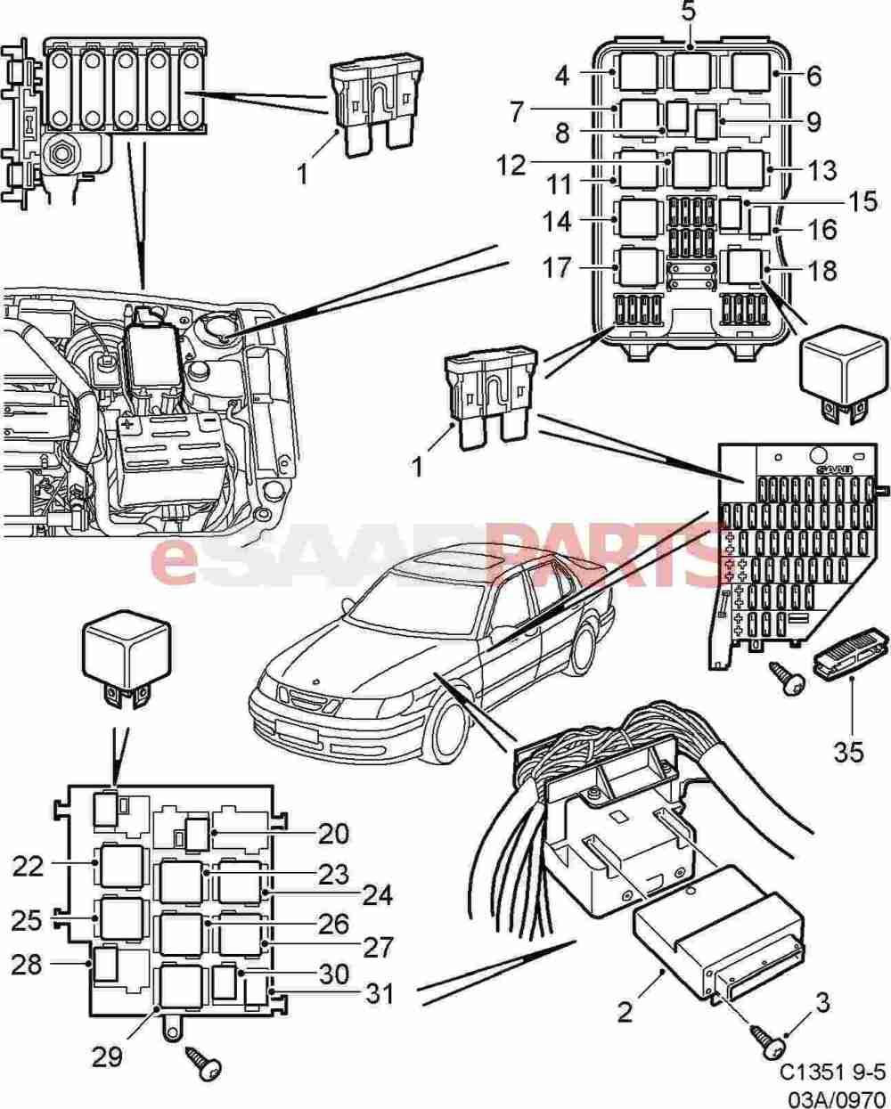 medium resolution of  2005 saab 9 3 fuse box wiring diagram and fuse box
