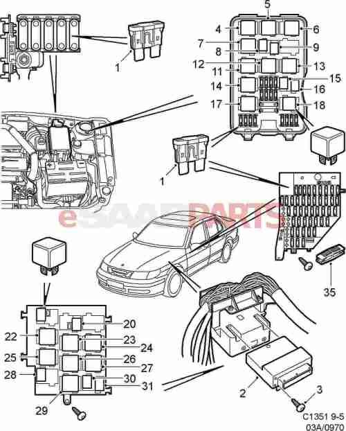 small resolution of  2005 saab 9 3 fuse box wiring diagram and fuse box