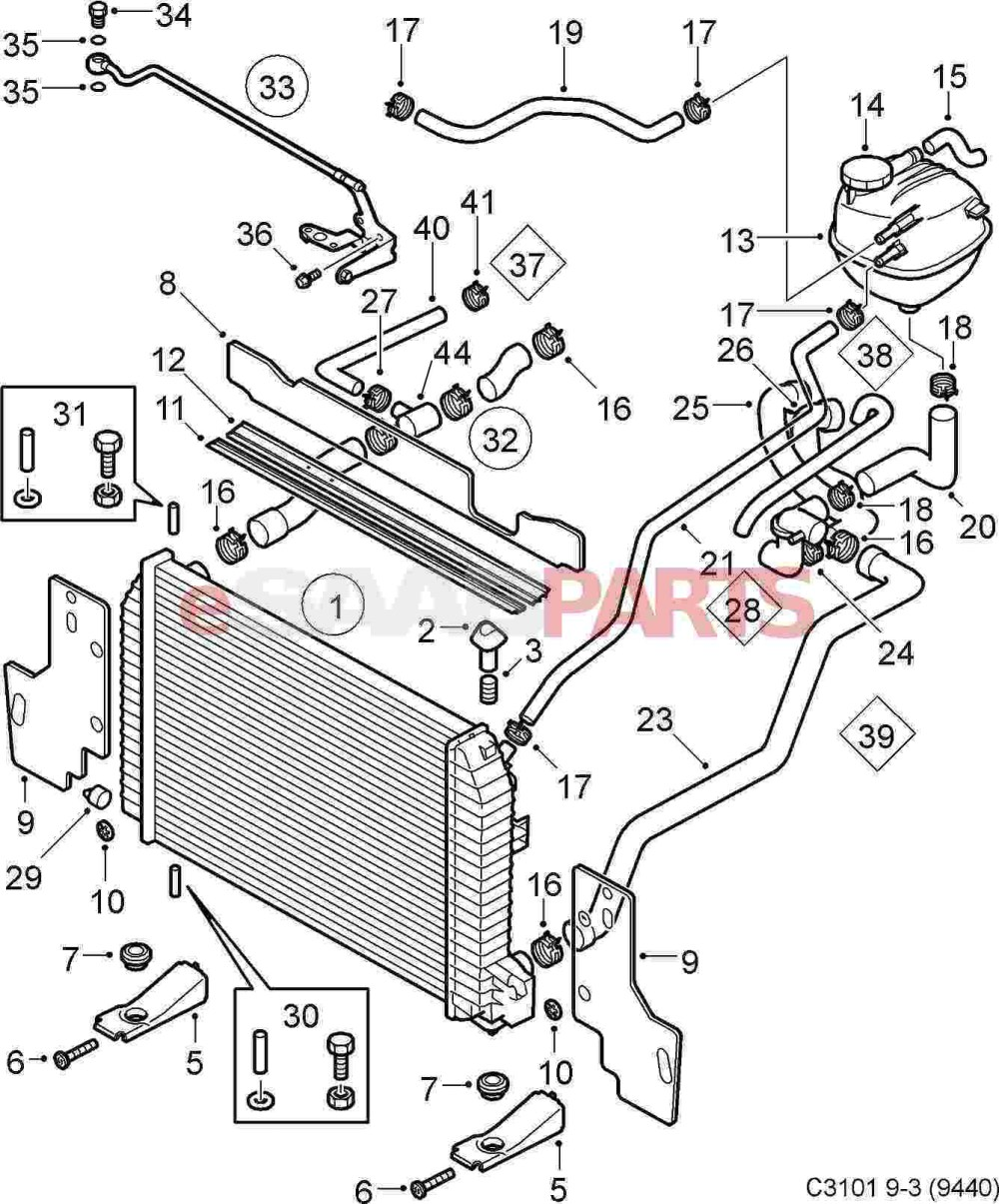 medium resolution of saab cooling system diagram detailed wiring diagram rh 7 6 ocotillo paysage com saab 9 5 engine diagram saab diagram sohc