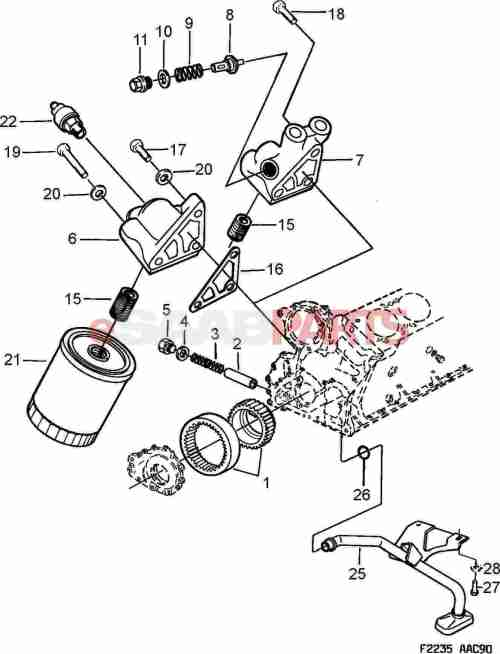 small resolution of saab oil line diagram wiring diagram go saab oil diagram wiring diagram go saab oil line